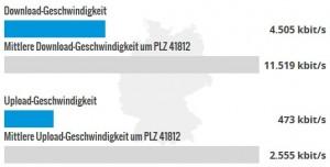 speedtest_plz41812