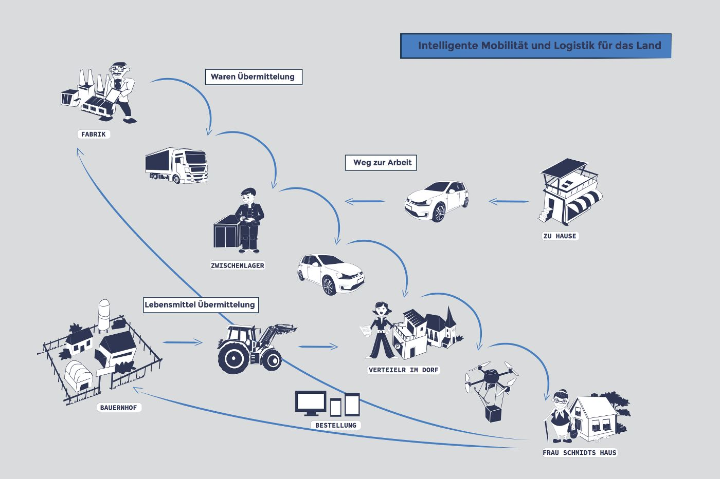(C) Internet & Gesellschaft Collaboratory e.V.